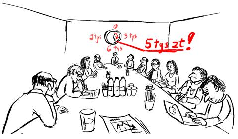 Spotkanie w metodyce TAM