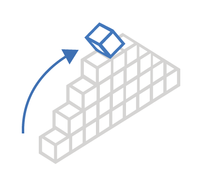 Model rozwoju firmy