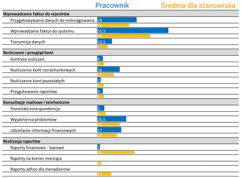 mapa procesu firmy
