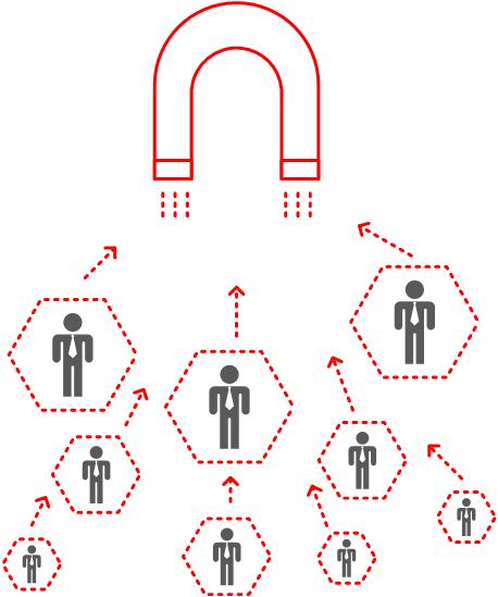 mapa procesów w firmie produkcyjnej