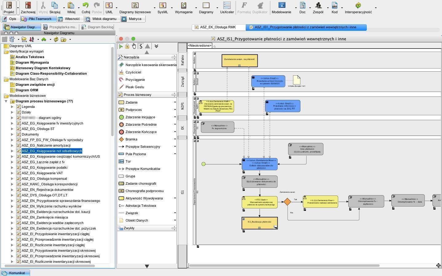 mapa procesów firmy